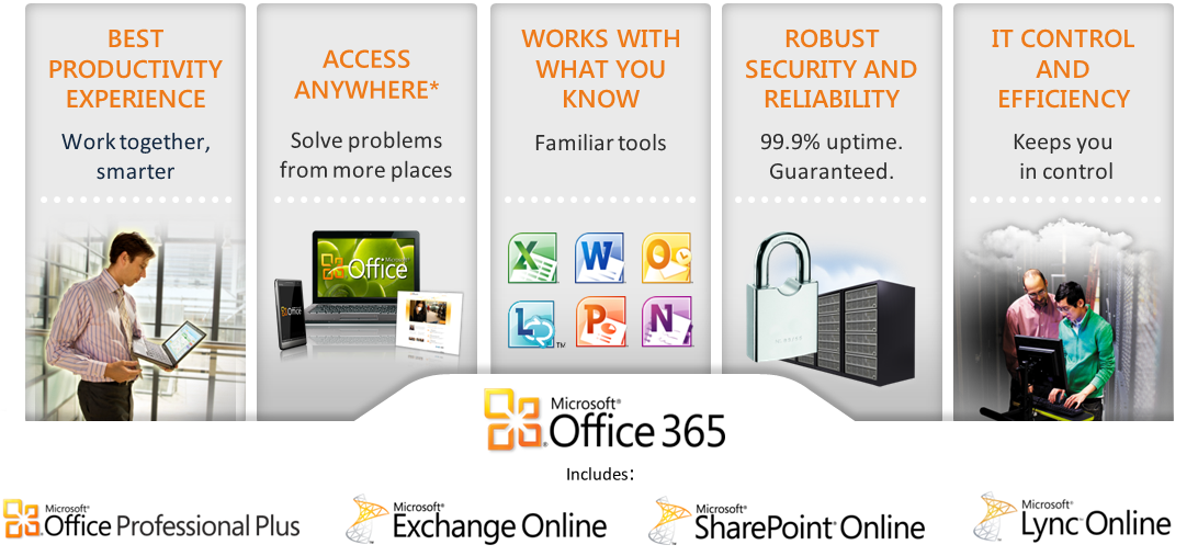 Office 365 consult experts for Exchange, Skype for Business ...