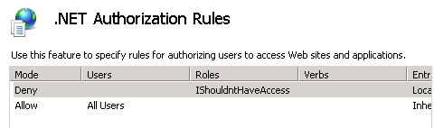 Setup any allow or deny rules using IIS .NET Authorization Rules